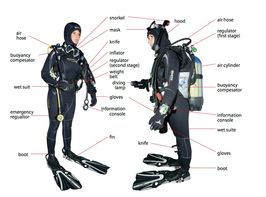 Analox used scuba diving equipment #0